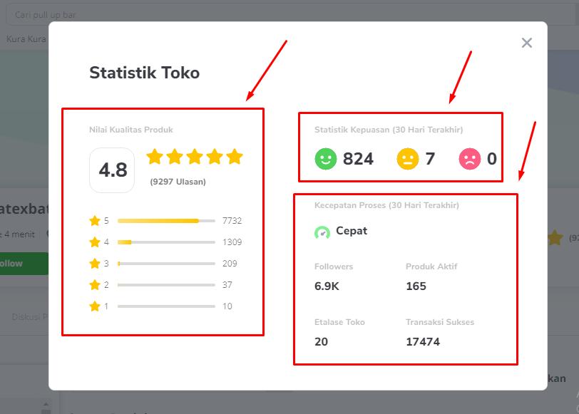 Statistik toko di tokopedia