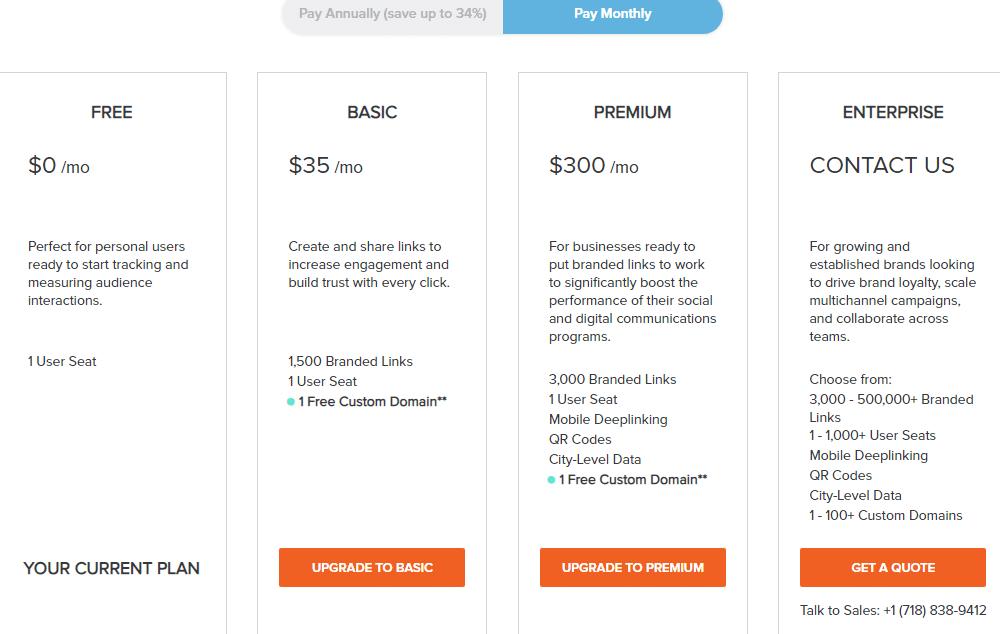 Fitur bit.ly premium