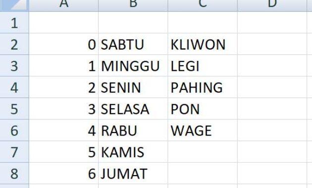 tabel hari pasaran jawa